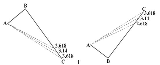 Проекции Фибоначчи