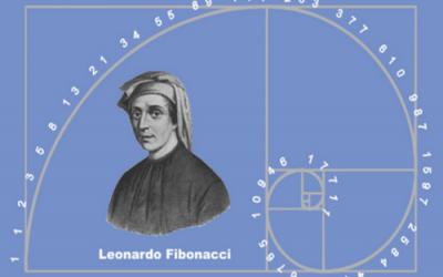 Основные расширения Фибоначчи