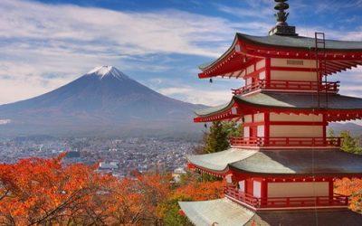 Курс биржевого индекса Японии Nikkei-225 онлайн