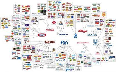 Карта владения брендами