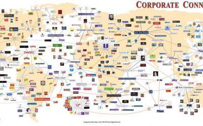 Корпоративные связи