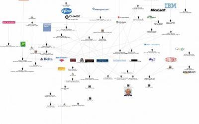 Иерархия бизнеса
