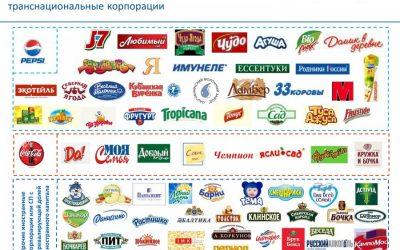 Глобальные бренды в России