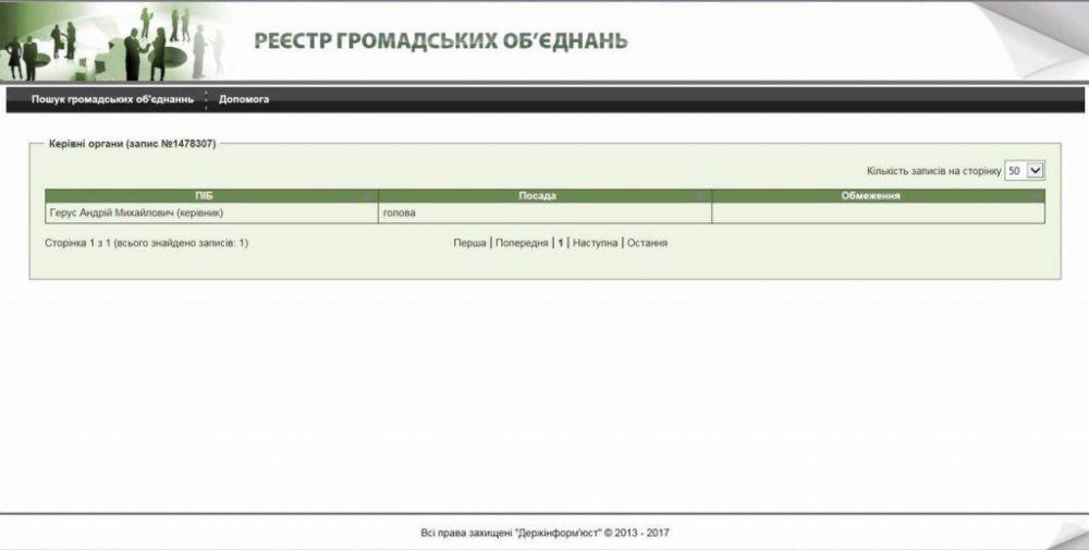 Игорь Мазепа может оказаться участником финансовой пирамиды