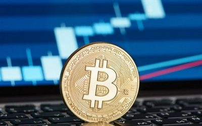 Bitcoin прогноз и аналитика BTC/USD на 20 апреля 2018