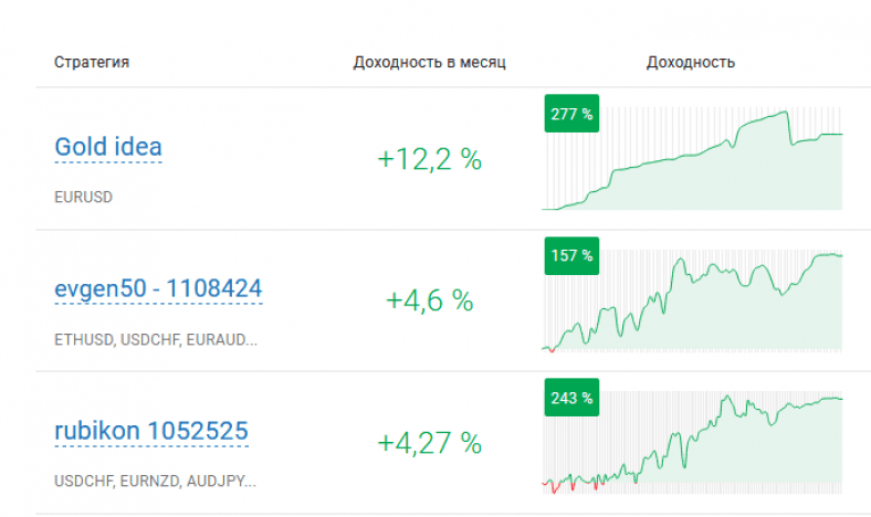 RAMM - минимум риска, максимум прибыли